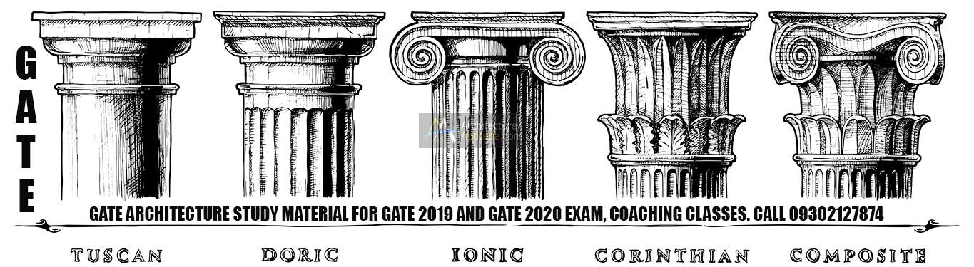 Download GATE 2019 Architecture Study Material   NATA CEED JEE B